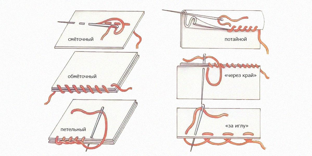 Основные ручные швы